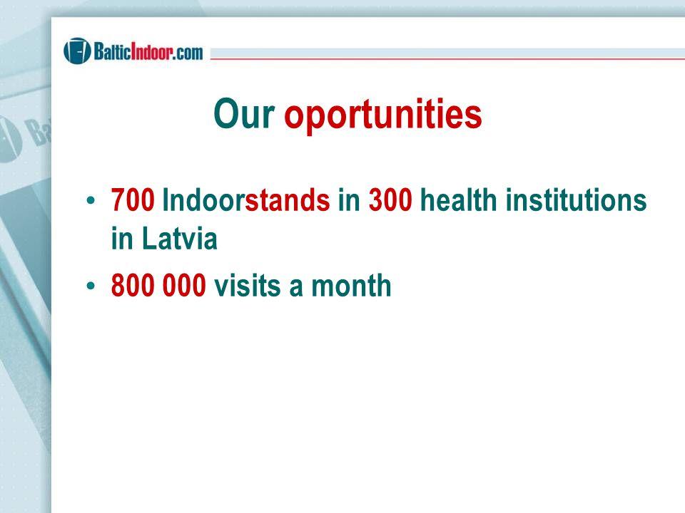 54 Zolitudes street, Riga, LV-1029, Latvia Tel.: +371 6 7807890 Fax: +371 6 7807894 GSM.: +371 2 9242407 e-mail: janis@indoor.lv www.balticindoor.com