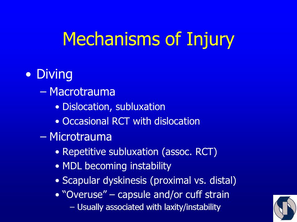 Mechanisms of Injury Diving –Macrotrauma Dislocation, subluxation Occasional RCT with dislocation –Microtrauma Repetitive subluxation (assoc.