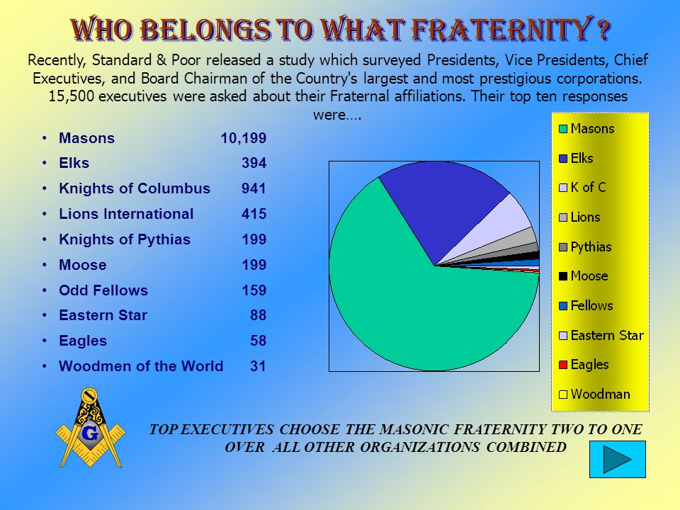 Who Freemasons Are FREEMASONRYS MEMBERS HAVE INCLUDED Kings Presidents Prime Ministers Statesmen Generals Admirals Supreme Court Justices Corporate CEO s Opera stars Movie stars and probably your next door neighbor.