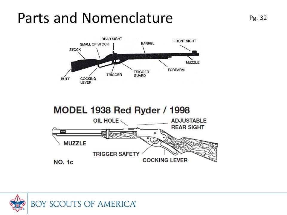 Parts and Nomenclature Pg. 32
