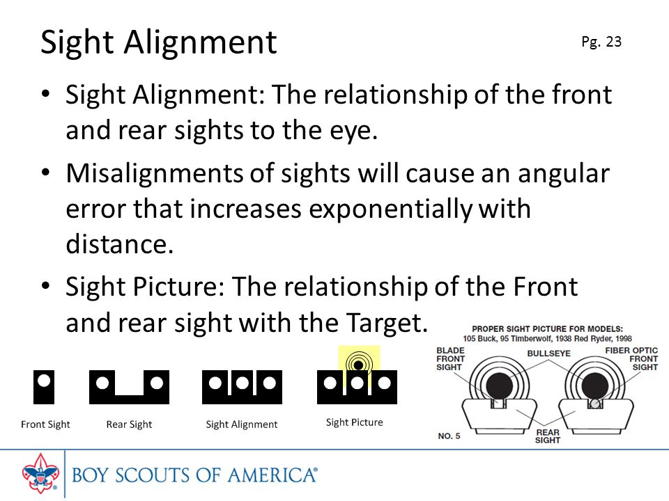 Sight Alignment Sight Alignment: The relationship of the front and rear sights to the eye.