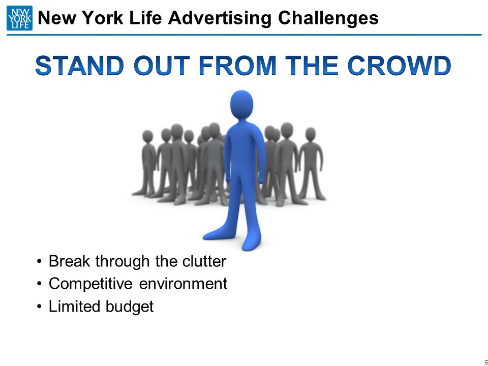5 Break through the clutter Competitive environment Limited budget New York Life Advertising Challenges