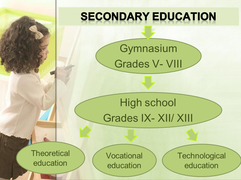 Gymnasium Grades V- VIII High school Grades IX- XII/ XIII Theoretical education Vocational education Technological education