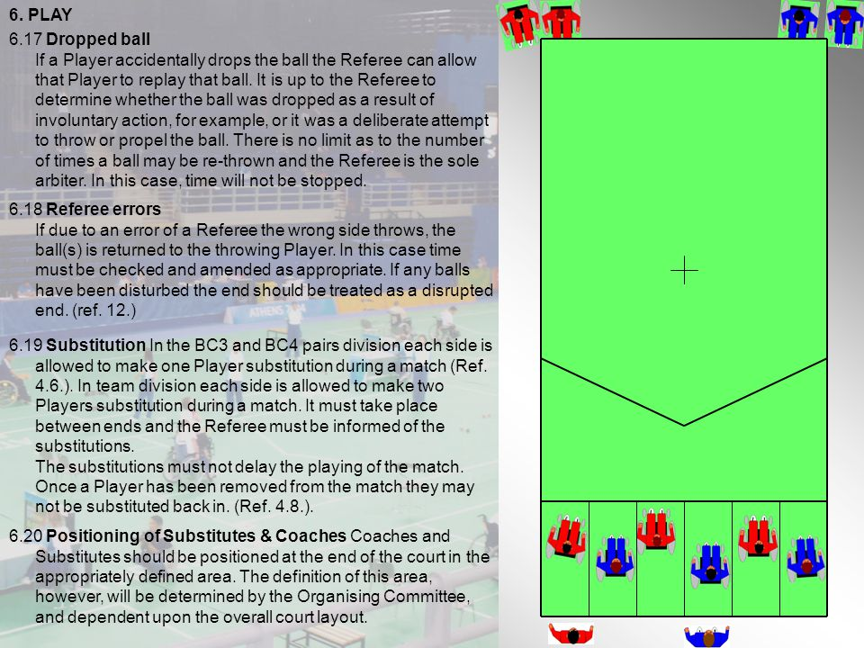 6. PLAY 6.17 Dropped ball If a Player accidentally drops the ball the Referee can allow that Player to replay that ball. It is up to the Referee to de