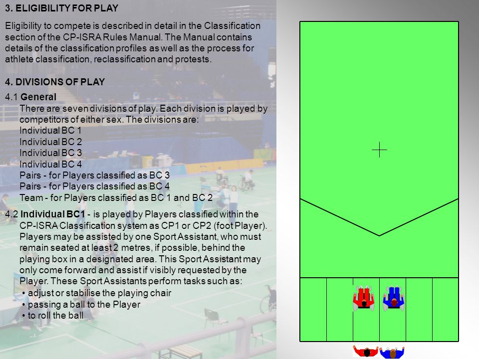3. ELIGIBILITY FOR PLAY Eligibility to compete is described in detail in the Classification section of the CP-ISRA Rules Manual. The Manual contains d