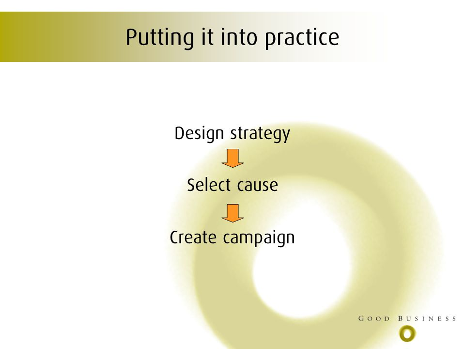Putting it into practice Design strategy Select cause Create campaign