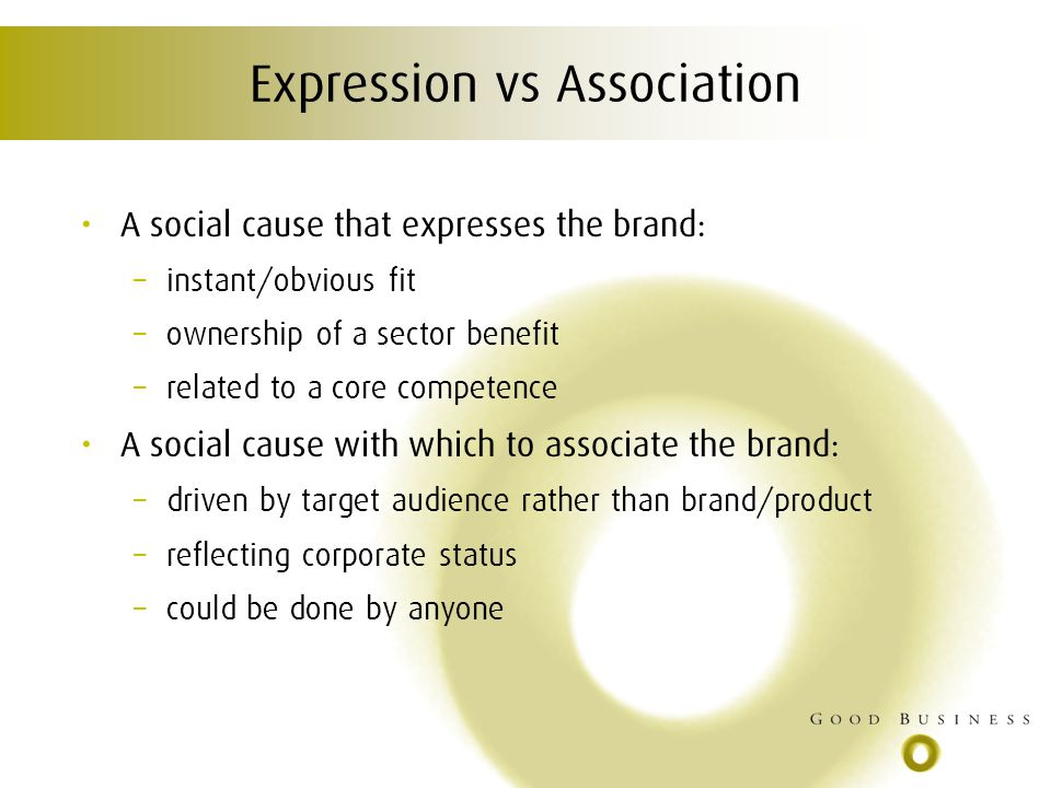 Expression vs Association A social cause that expresses the brand: – instant/obvious fit – ownership of a sector benefit – related to a core competence A social cause with which to associate the brand: – driven by target audience rather than brand/product – reflecting corporate status – could be done by anyone