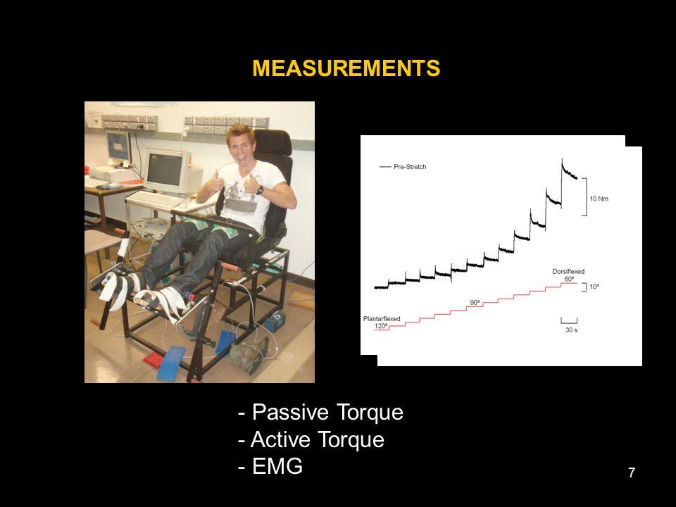7 - Passive Torque - Active Torque - EMG MEASUREMENTS