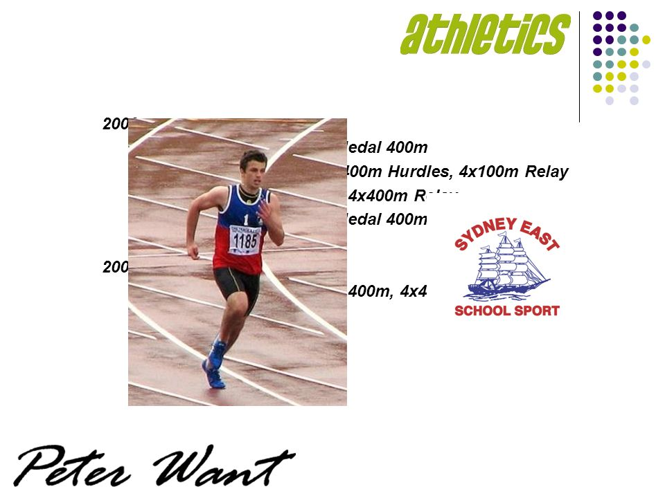 2006 NSW All-Schools Silver Medal 400m NSWCHSSA Gold Medal 400m Hurdles, 4x100m Relay NSWCHSSA Silver Medal 4x400m Relay NSW All-Schools Silver Medal 400m Hurdles 2004-2005 NSWCHSSA Silver Medal 400m, 4x400m Hurdles