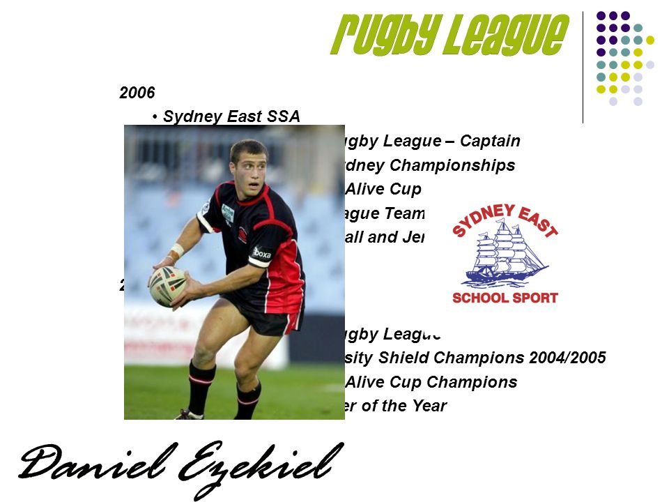 2006 Sydney East SSA Sydney Schoolboys Rugby League – Captain Player of the Final – Sydney Championships Endeavour SHS Arrive Alive Cup Champions NSWCHSSA Rugby League Team – Captain Sydney Roosters SG Ball and Jersey Flegg Squads 2004-2005 Sydney East SSA Sydney Schoolboys Rugby League Endeavour SHS University Shield Champions 2004/2005 Endeavour SHS Arrive Alive Cup Champions Endeavour SHS – Player of the Year