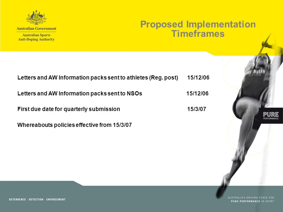 Proposed Implementation Timeframes Letters and AW Information packs sent to athletes (Reg.