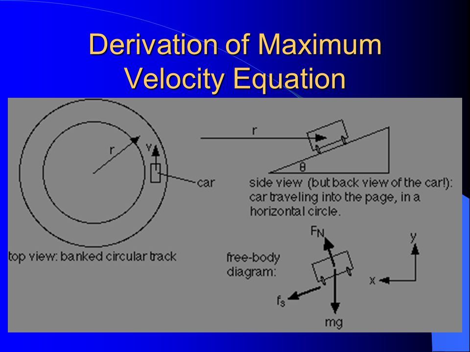 Derivation of Maximum Velocity Equation