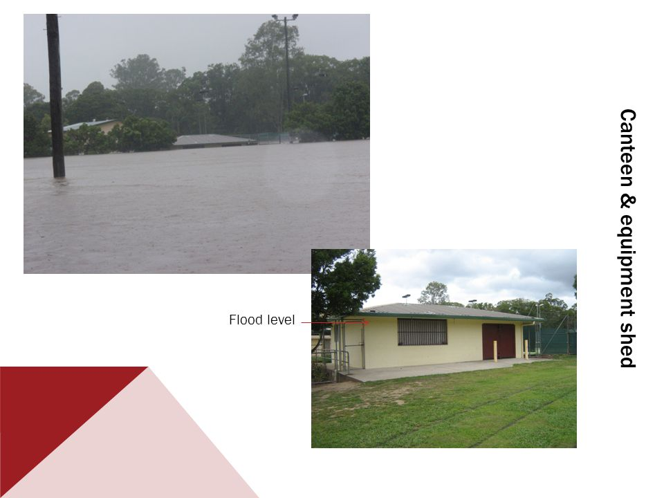 Canteen & equipment shed Flood level