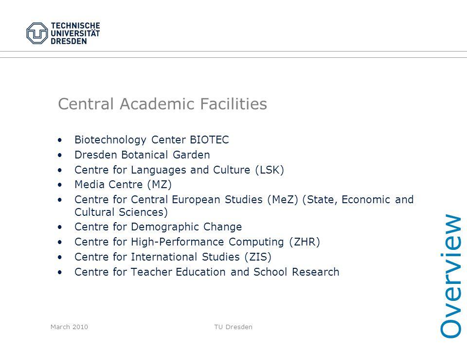 March 2010TU Dresden Literature, Linguistics and Cultural Sciences German Studies (incl.
