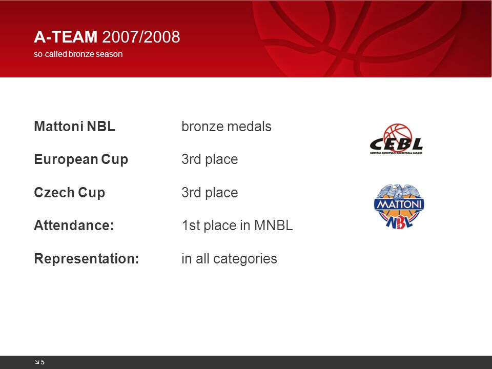Mattoni NBL bronze medals European Cup 3rd place Czech Cup 3rd place Attendance:1st place in MNBL Representation:in all categories A-TEAM 2007/2008 so-called bronze season 5