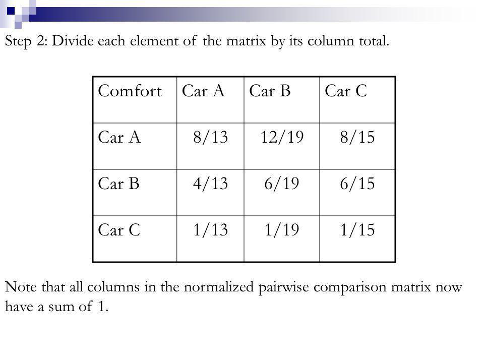 Step 2: Divide each element of the matrix by its column total. ComfortCar ACar BCar C Car A8/1312/198/15 Car B4/136/196/15 Car C1/131/191/15 Note that
