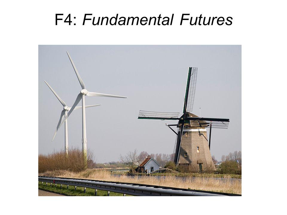 F4: Fundamental Futures