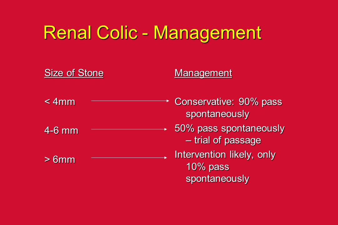 Renal Colic - Management Size of Stone < 4mm 4-6 mm > 6mm Management Conservative: 90% pass spontaneously 50% pass spontaneously – trial of passage In