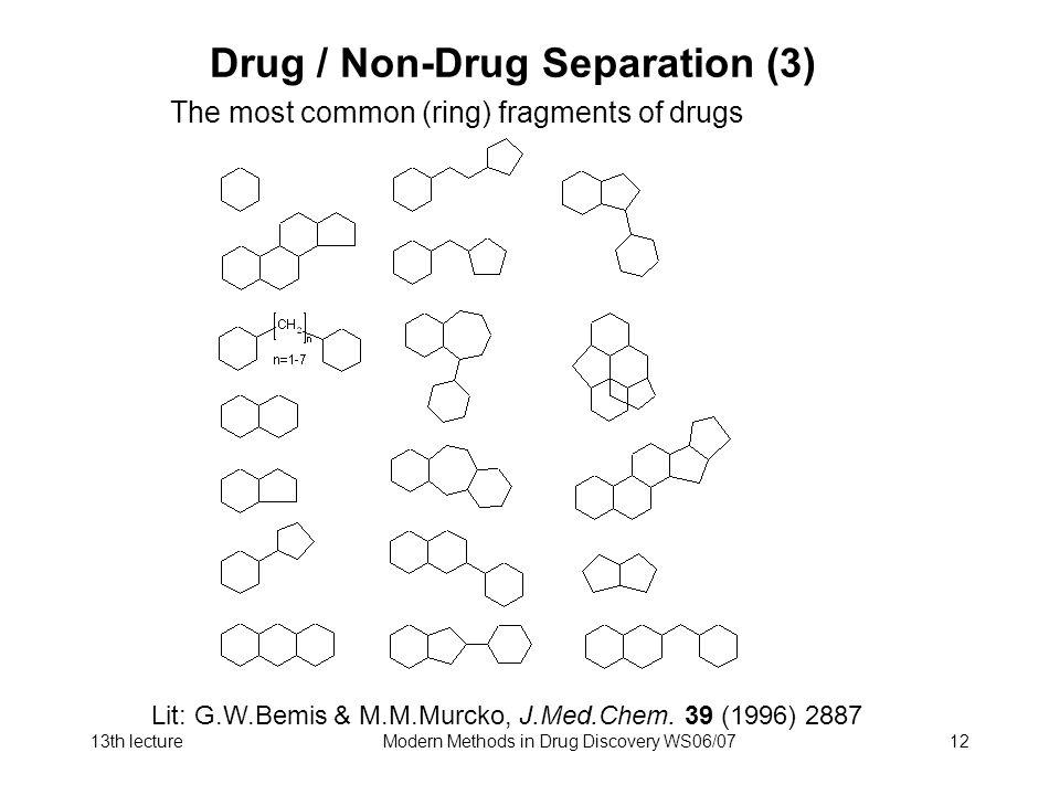13th lectureModern Methods in Drug Discovery WS06/0712 Drug / Non-Drug Separation (3) The most common (ring) fragments of drugs Lit: G.W.Bemis & M.M.Murcko, J.Med.Chem.