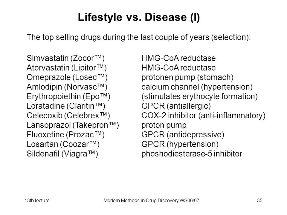 13th lectureModern Methods in Drug Discovery WS06/0735 Lifestyle vs.