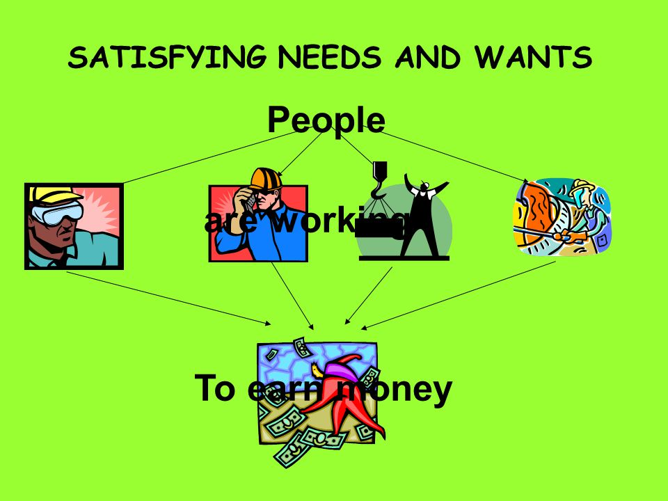 Differences between needs and wants NEEDS Everything neccesary for survival WANTS Anything we want to have, but its not a neccesity Lets play a game to understand the differences between needs and wants.