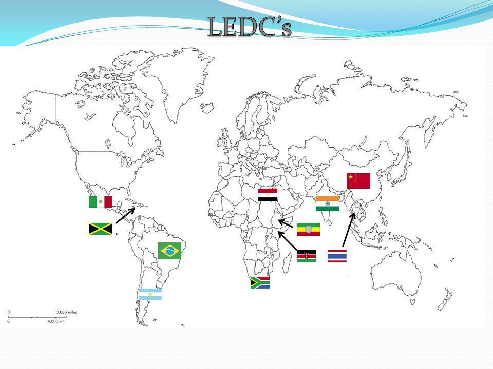 Italy - MEDC UK - MEDC Russia - MEDC Ethiopia - LEDC Egypt - LEDC Kenya - LEDC Spain -MEDC Japan - MEDC USA - MEDC India - LEDC Canada - MEDC France - MEDC China - LEDC Brazil - LEDC South Africa - LEDC Thailand LEDC Australia - MEDC Argentina - LEDC Mexico - LEDC Jamaica - LEDC