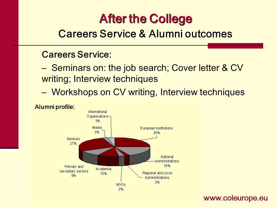 AftertheCollege Careers Service & Alumni outcomes After the College Careers Service & Alumni outcomes Careers Service: – Seminars on: the job search;