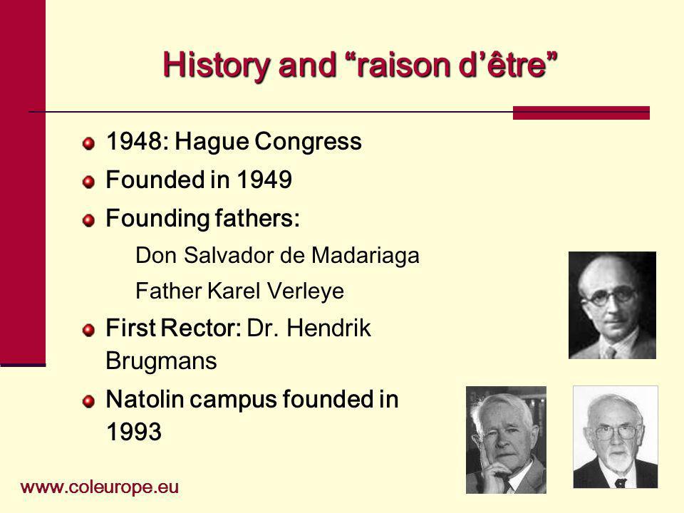 History and raison dêtre 1948: Hague Congress Founded in 1949 Founding fathers: Don Salvador de Madariaga Father Karel Verleye First Rector: Dr. Hendr