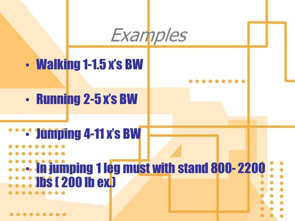 Examples Walking 1-1.5 xs BW Running 2-5 xs BW Jumping 4-11 xs BW In jumping 1 leg must with stand 800- 2200 lbs ( 200 lb ex.) Walking 1-1.5 xs BW Run