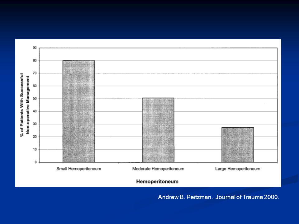Andrew B. Peitzman. Journal of Trauma 2000.