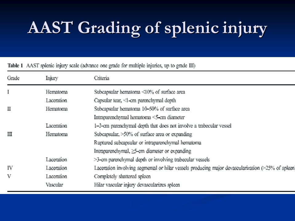 Non operative management Risk factors for failure Risk factors for failure Higher grading of splenic injuries Higher grading of splenic injuries larger quantity of haemoperitoneum larger quantity of haemoperitoneum older age older age Contrast extravasations in CT Contrast extravasations in CT Jason Smith.Journal of Trauma 2007 Siriratsivawong K Am Surg 2007 Andrew B.
