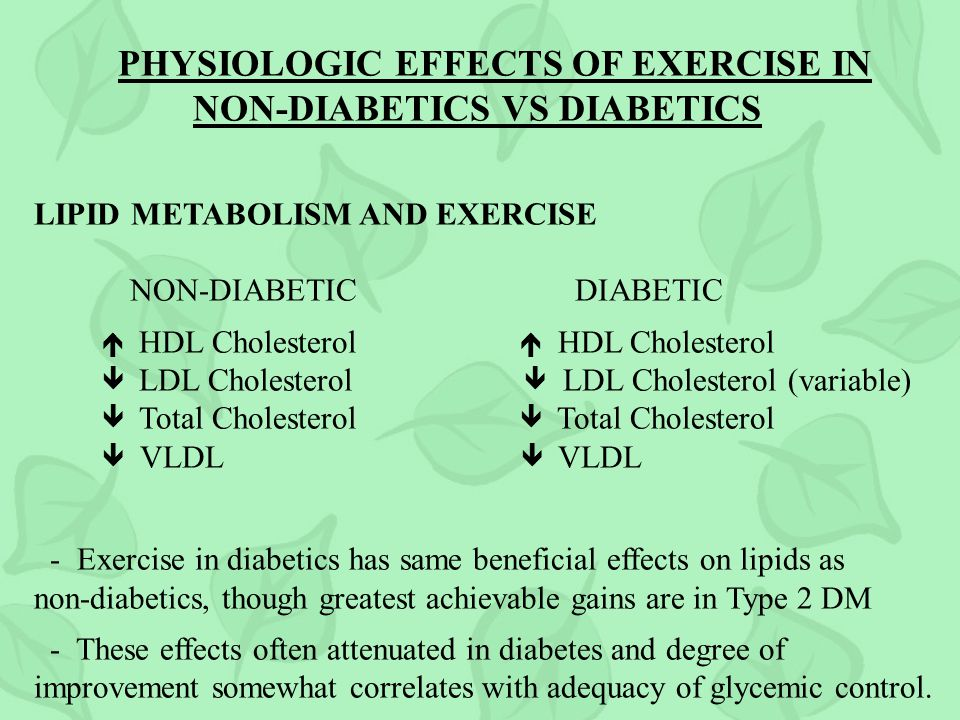 PHYSIOLOGIC EFFECTS OF EXERCISE IN NON-DIABETICS VS DIABETICS LIPID METABOLISM AND EXERCISE NON-DIABETIC DIABETIC HDL Cholesterol HDL Cholesterol LDL Cholesterol LDL Cholesterol (variable) Total Cholesterol Total Cholesterol VLDL VLDL - Exercise in diabetics has same beneficial effects on lipids as non-diabetics, though greatest achievable gains are in Type 2 DM - These effects often attenuated in diabetes and degree of improvement somewhat correlates with adequacy of glycemic control.
