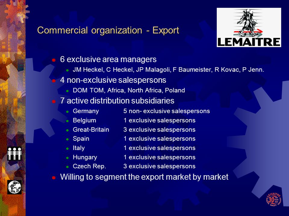 Commercial organization - France 20 Salespersons (on the road) Industry9 Salespersons Prescription to end-users PPE specialists Industrial supplies Construction & civil works Prescription to end-users Rental specialists Construction material specialists Specialised stores 11 Salespersons Stores supplying agriculture DIY stores