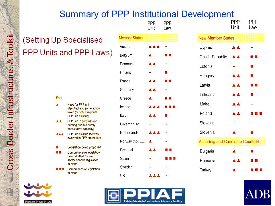 Cross-Border Infrastructure: A Toolkit Summary of PPP Institutional Development (Setting Up Specialised PPP Units and PPP Laws)
