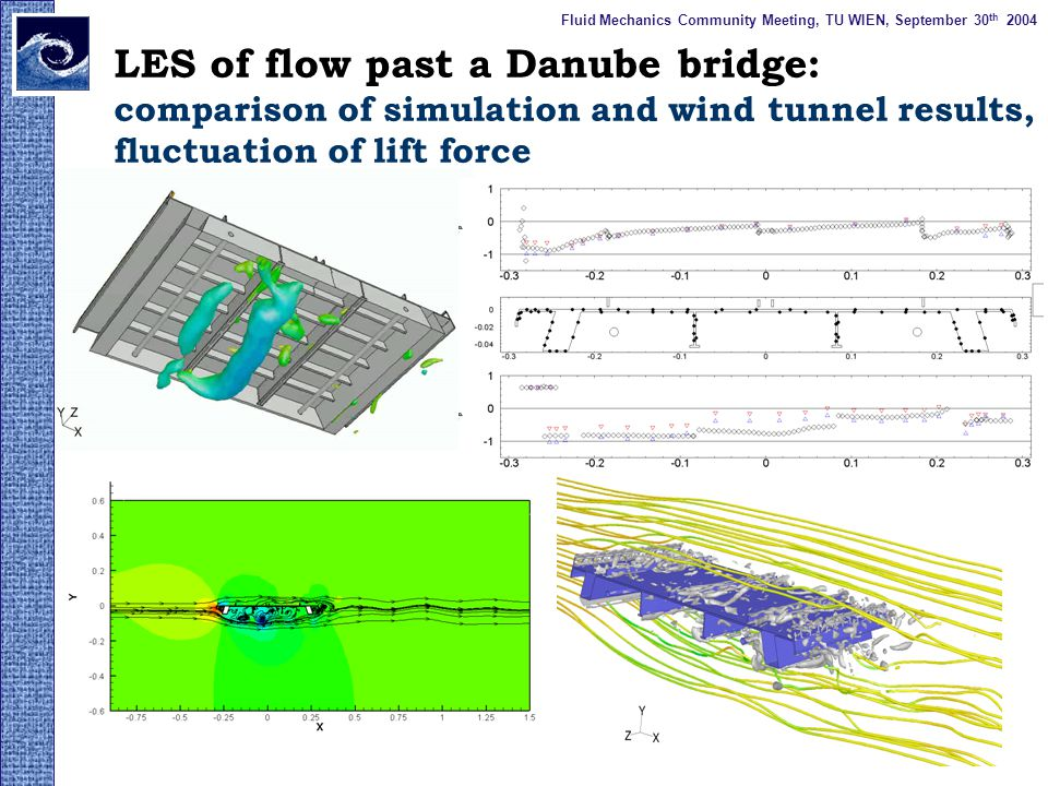 LES of flow past a Danube bridge: comparison of simulation and wind tunnel results, fluctuation of lift force Fluid Mechanics Community Meeting, TU WIEN, September 30 th 2004