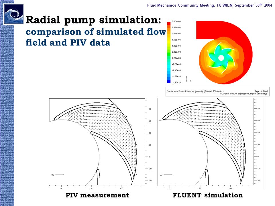 Radial pump simulation: comparison of simulated flow field and PIV data PIV measurementFLUENT simulation Fluid Mechanics Community Meeting, TU WIEN, September 30 th 2004