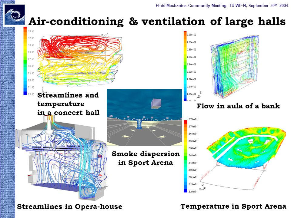 Air-conditioning & ventilation of large halls Streamlines and temperature in a concert hall Flow in aula of a bank Streamlines in Opera-house Temperature in Sport Arena Smoke dispersion in Sport Arena Fluid Mechanics Community Meeting, TU WIEN, September 30 th 2004