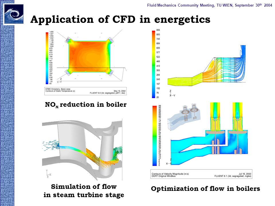 Coherent structure extraction PIV measurements on a flow over a rectangular, open cavity Extraction of coherent structures from turbulent flows by Proper Orthogonal Decomposition (POD) Flow direction Coherent structures, which characterize temporal features (energetic vortex shedding process found by POD) Fluid Mechanics Community Meeting, TU WIEN, September 30 th 2004