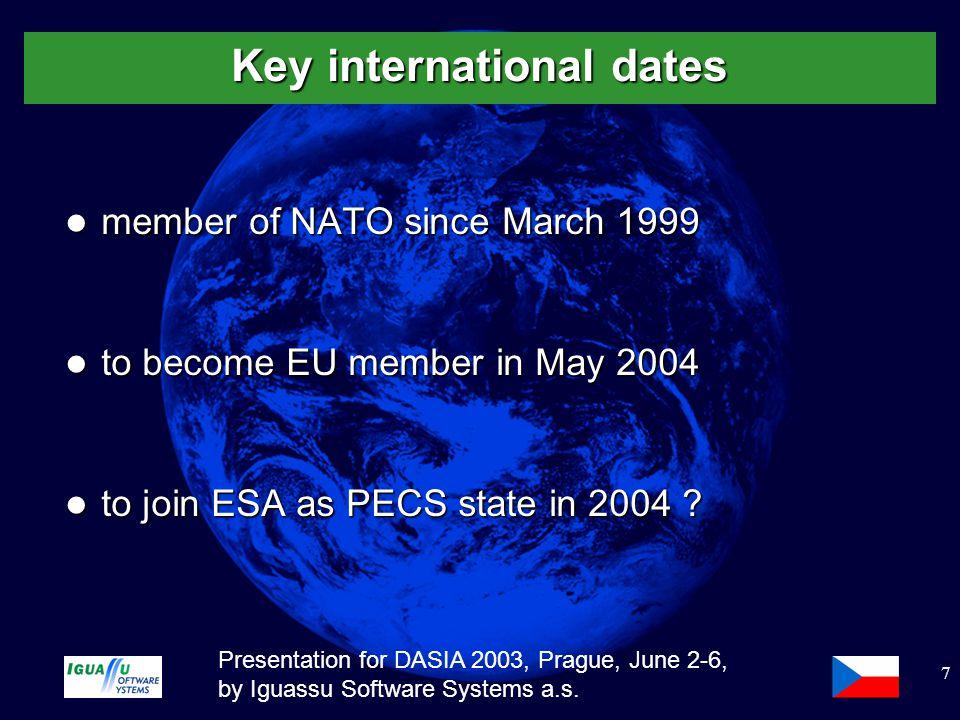 Slide 8 Presentation for DASIA 2003, Prague, June 2-6, by Iguassu Software Systems a.s.
