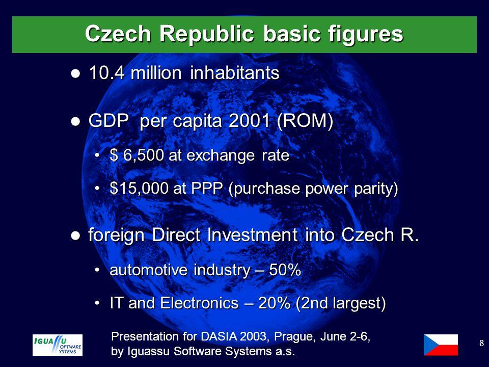 Slide 9 Presentation for DASIA 2003, Prague, June 2-6, by Iguassu Software Systems a.s.