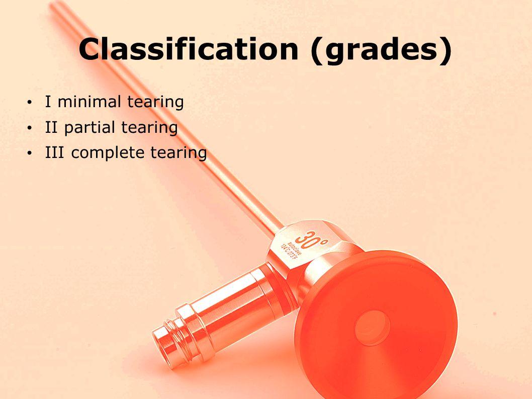 Classification (grades) I minimal tearing II partial tearing III complete tearing