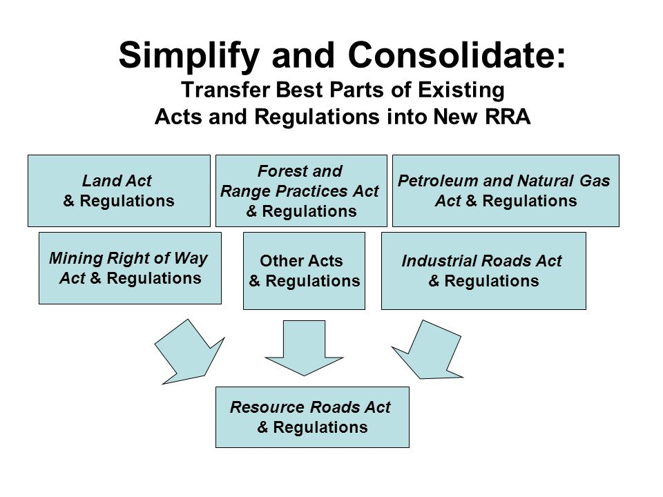 Land Act & Regulations Simplify and Consolidate: Transfer Best Parts of Existing Acts and Regulations into New RRA Resource Roads Act & Regulations Petroleum and Natural Gas Act & Regulations Industrial Roads Act & Regulations Forest and Range Practices Act & Regulations Mining Right of Way Act & Regulations Other Acts & Regulations