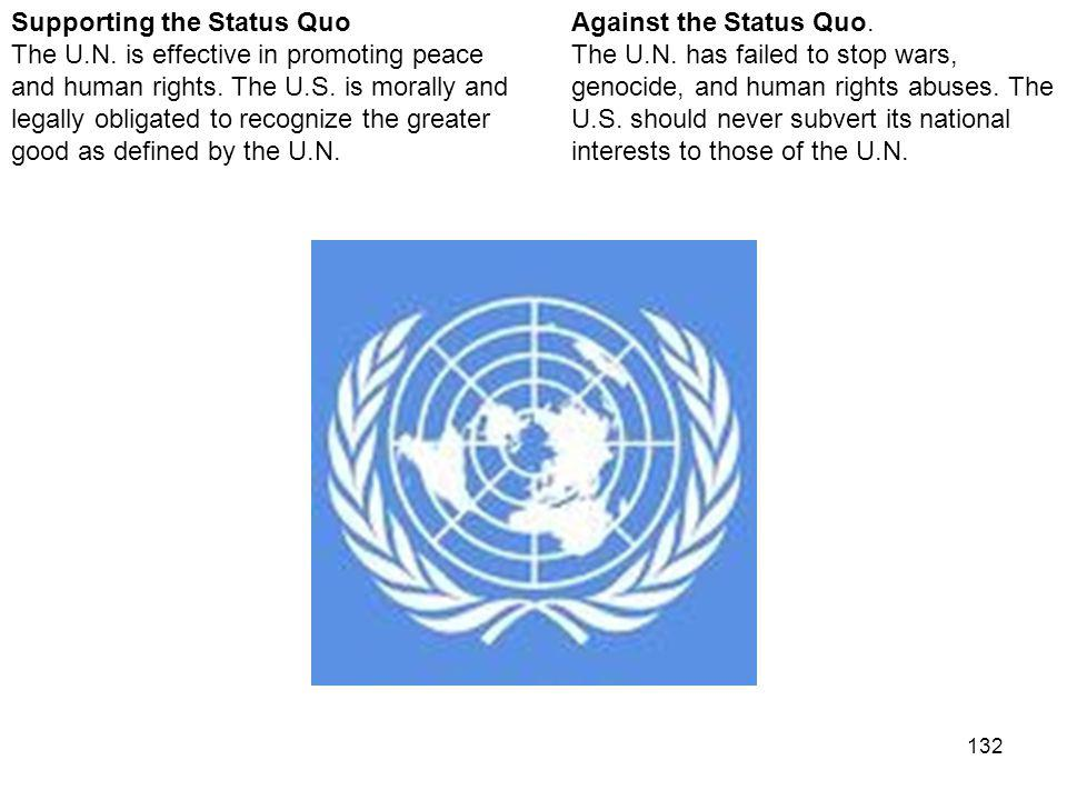 132 Against the Status Quo. The U.N. has failed to stop wars, genocide, and human rights abuses.