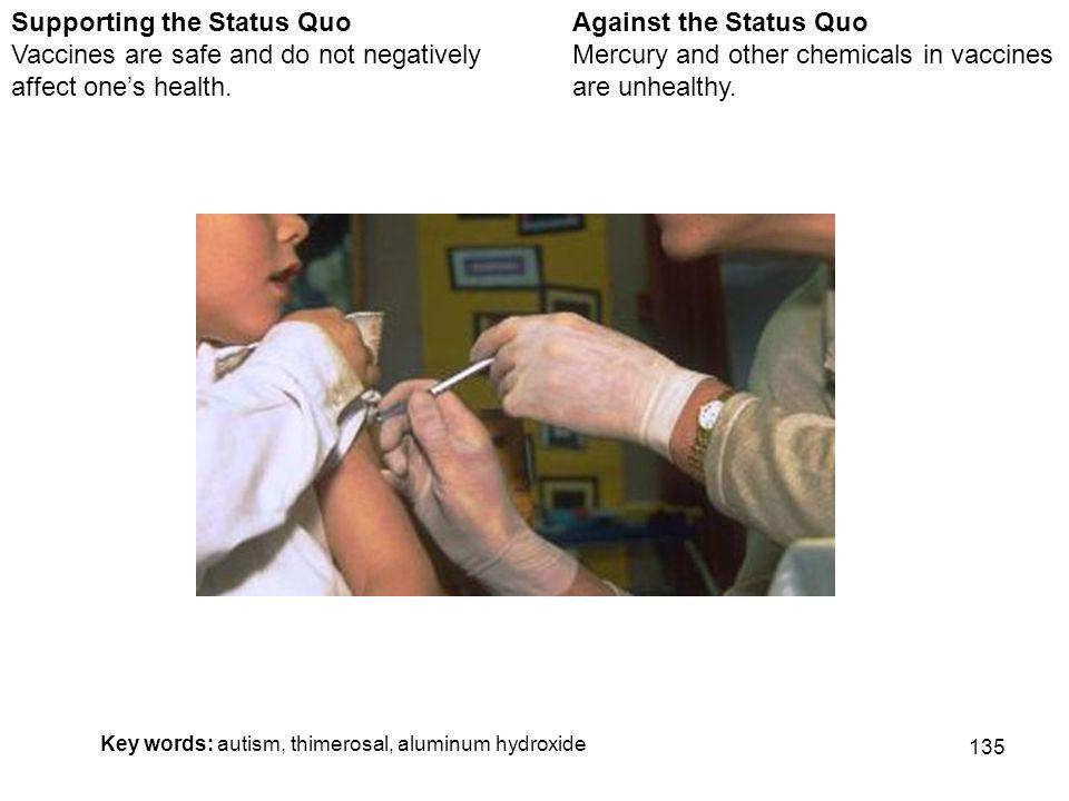 135 Against the Status Quo Mercury and other chemicals in vaccines are unhealthy.