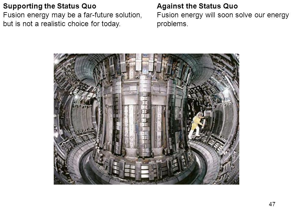 47 Against the Status Quo Fusion energy will soon solve our energy problems.