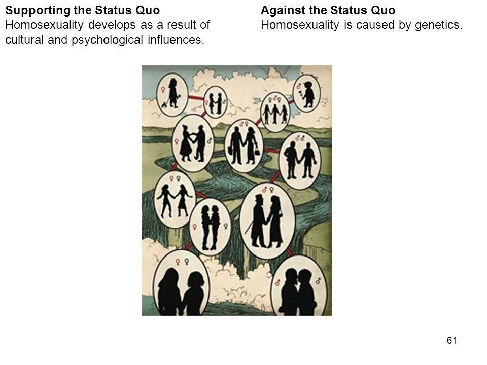 61 Against the Status Quo Homosexuality is caused by genetics.
