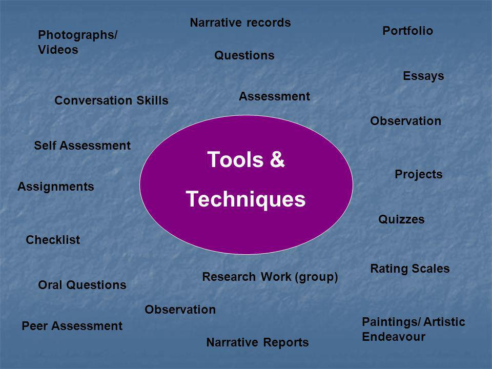 Tools & Techniques Oral Questions Assignments Research Work (group) Quizzes Conversation Skills Assessment Projects Questions Observation Checklist Portfolio Narrative records Photographs/ Videos Paintings/ Artistic Endeavour Observation Essays Self Assessment Peer Assessment Rating Scales Narrative Reports