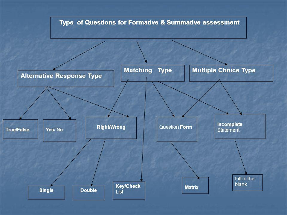 SingleDouble Key/Check List Type of Questions for Formative & Summative assessment Matching TypeMultiple Choice Type Alternative Response Type True/FalseYes/ No Right/WrongQuestion Form Incomplete Statement Fill in the blank Matrix Type of Questions for Formative & Summative assessment