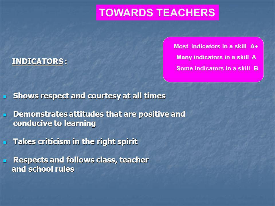 INDICATORS : Shows respect and courtesy at all times Shows respect and courtesy at all times Demonstrates attitudes that are positive and conducive to learning Demonstrates attitudes that are positive and conducive to learning Takes criticism in the right spirit Takes criticism in the right spirit Respects and follows class, teacher Respects and follows class, teacher and school rules and school rules TOWARDS TEACHERS Most indicators in a skill A+ Many indicators in a skill A Some indicators in a skill B