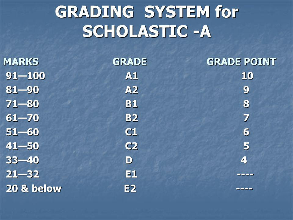 GRADING SYSTEM for SCHOLASTIC -A MARKS GRADE GRADE POINT 91100 A1 10 91100 A1 10 8190 A2 9 8190 A2 9 7180 B1 8 7180 B1 8 6170 B2 7 6170 B2 7 5160 C1 6